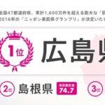 11月12日いいひふの日2016美肌県グランプリ結果は?